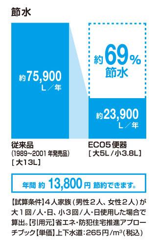 リフォレ:21.5万円